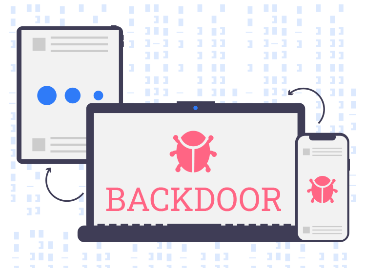 What-is-a-Backdoor-Attack