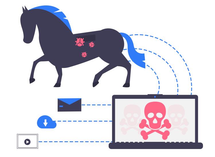 what is a data sending trojan