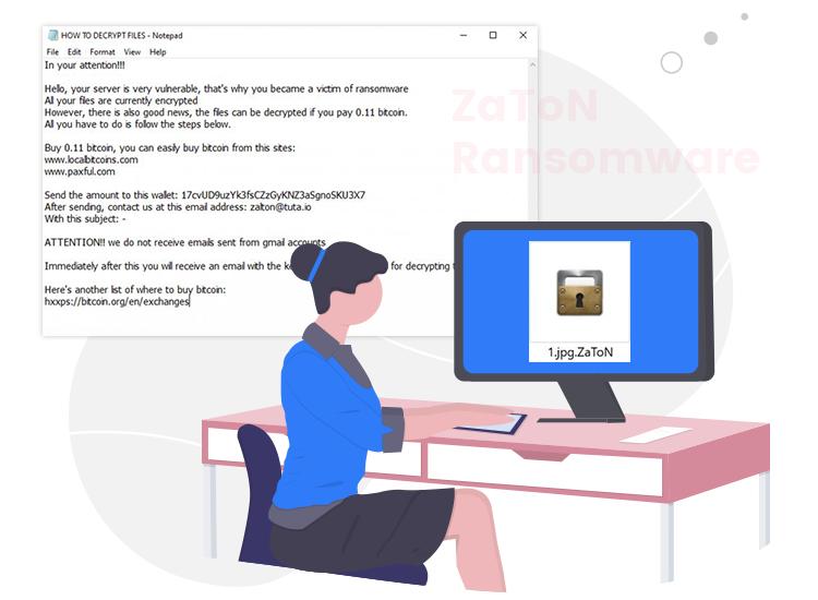 ZaToN-Ransomware