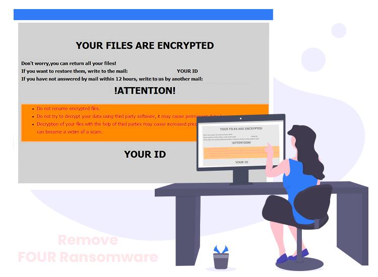 Remove-FOUR-Ransomware